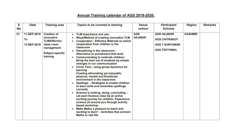 Annual Training calendar of AGS 2019-2020